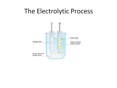 electrolytic_process