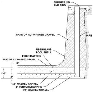TGEM Installation Guide.indd