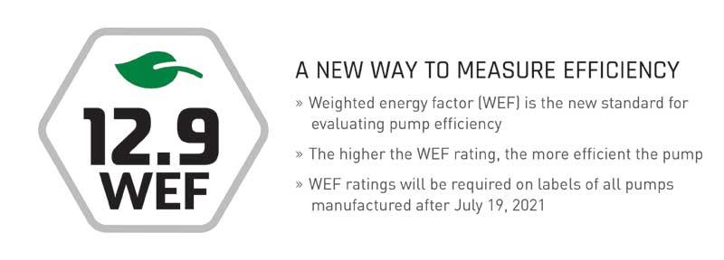 A new way to measure pump efficiency.